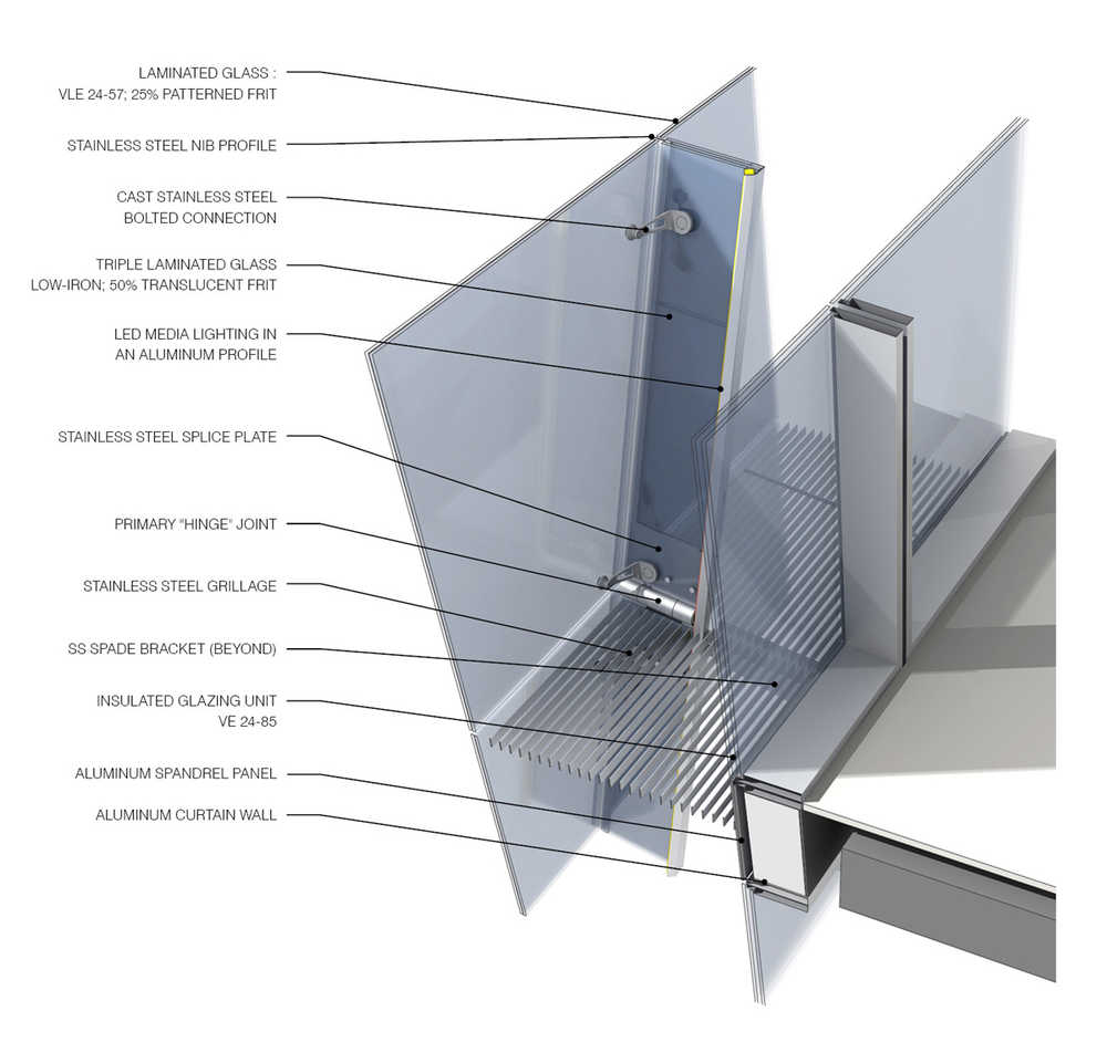 Grc Cladding For Steel Shades : Study twofour double skin facade unstudio