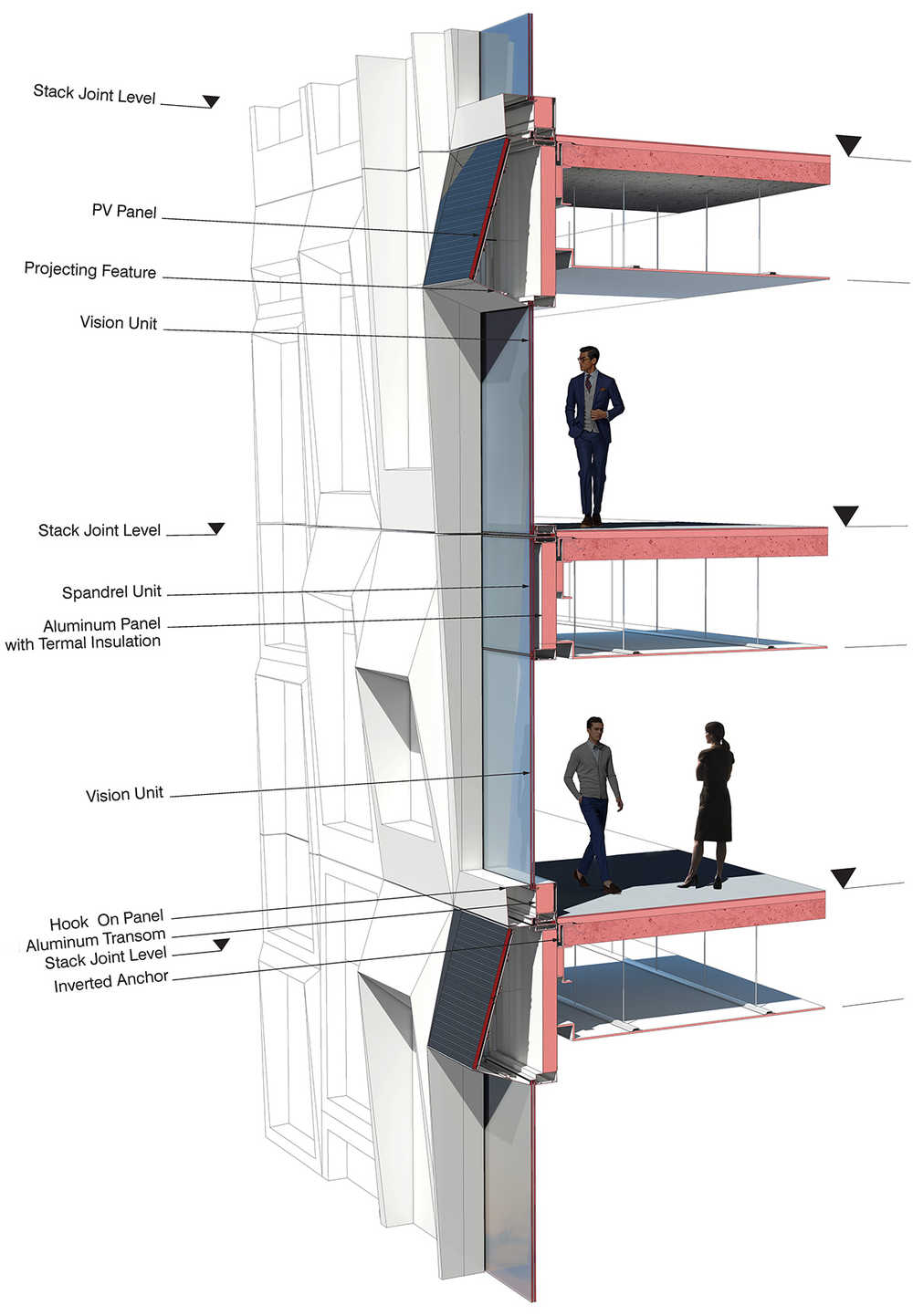 Study Hanwha Headquarters Responsive Facade Part 2
