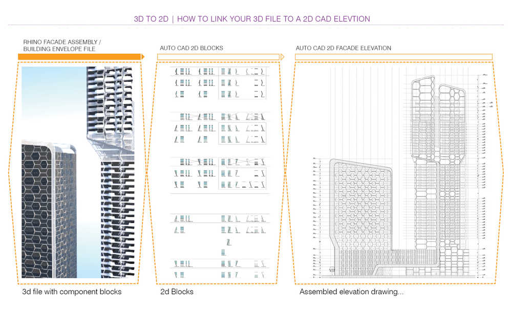 V on Shenton: 3D Component Based Envelope - UNStudio
