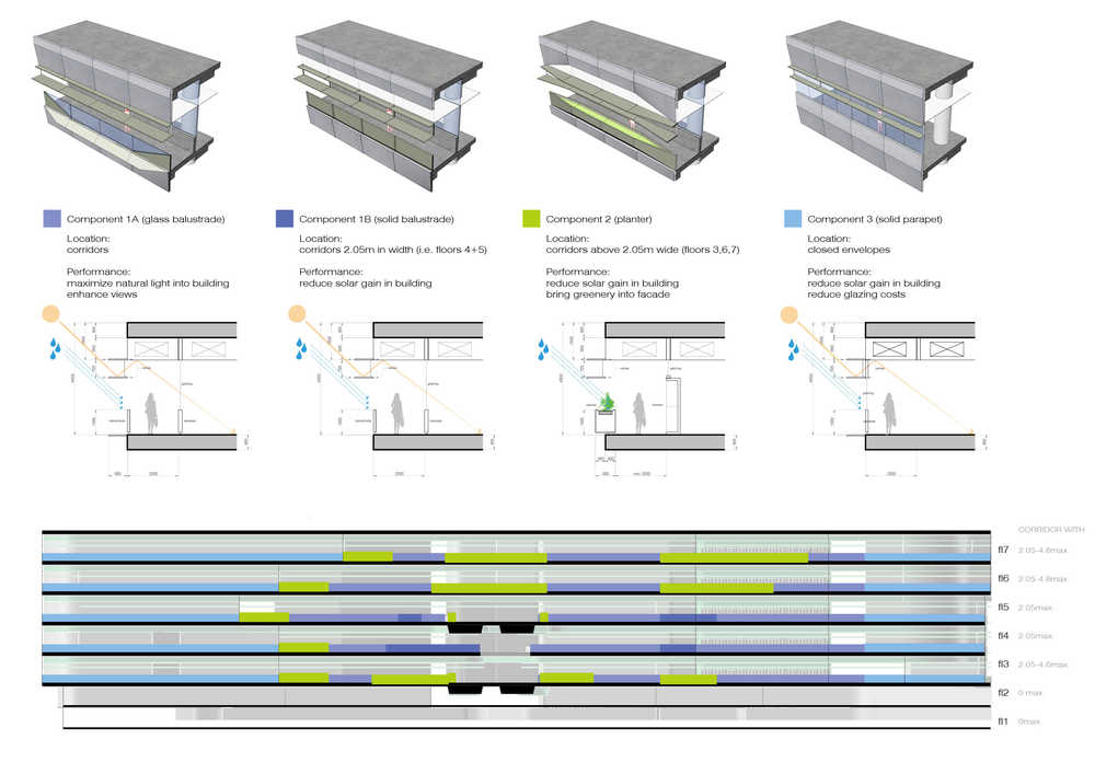 Optimisation vs  Adaptation: Adaptive Facades - UNStudio
